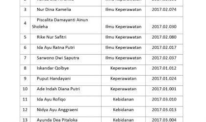 DAFTAR MAHASISWA PENERIMA BEASISWA PPA TAHAP I TAHUN 2019